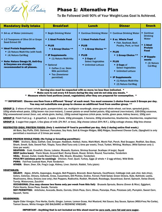 IP: Phase 1 - Alternative Plan (900 Calories)   Ideal