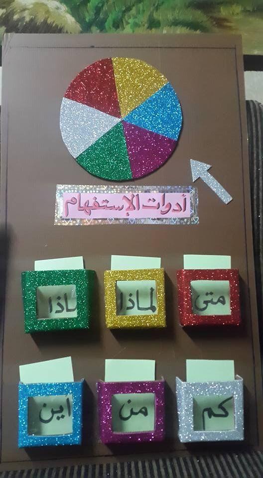 Pin By Abeer Husseini On وسائل تعليمية لغة عربية Sign Language Alphabet Arabic Lessons Learn Arabic Language