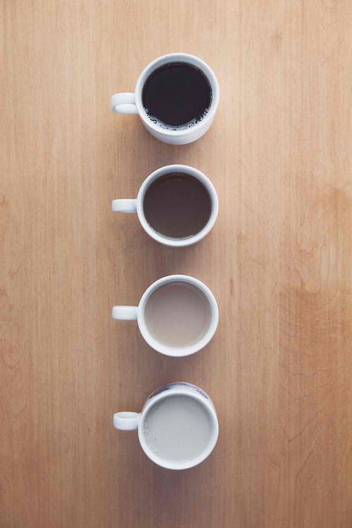 Good Morning Coffee iPhone Wallpaper [source http