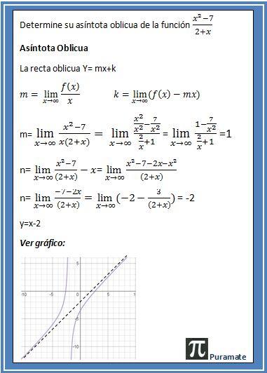 Puramate: Ejercicios resueltos de matemáticas.