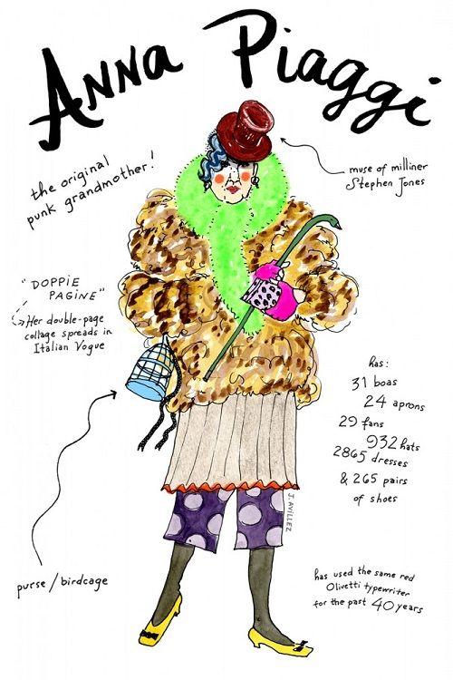 Joana Avillez - Figuras da moda em sketches