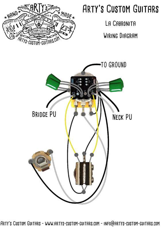 Fender Blacktop Stratocaster Wiring Diagram