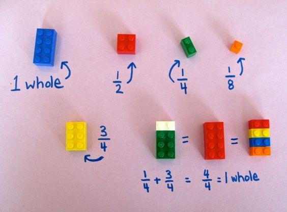 Usando LEGO para construir matemática Conceitos | Scholastic.com