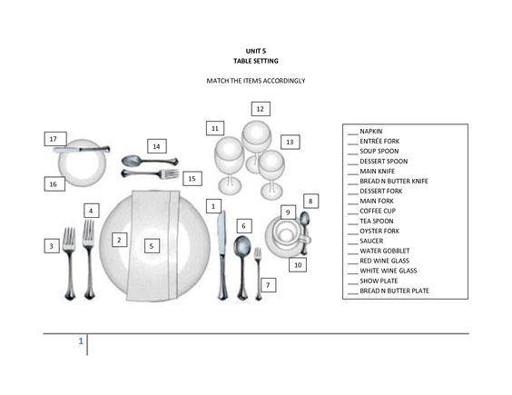 Table Setting Template  Best Template For Place Cards Products
