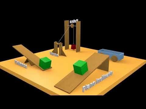 Maqueta De Máquinas Simples Youtube Imagenes De Maquinas Simples Maquinas Simples Maquetas De Maquinas Simples