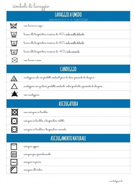 Avete un po' di spazio vicino alla lavatrice? Potete appendere questo pdf...serve per decifrare i simboli che troviamo sulle etichette dei vestiti ed evitare
