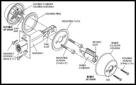 Deadbolt Door Lock Parts Identification Diagram Diy