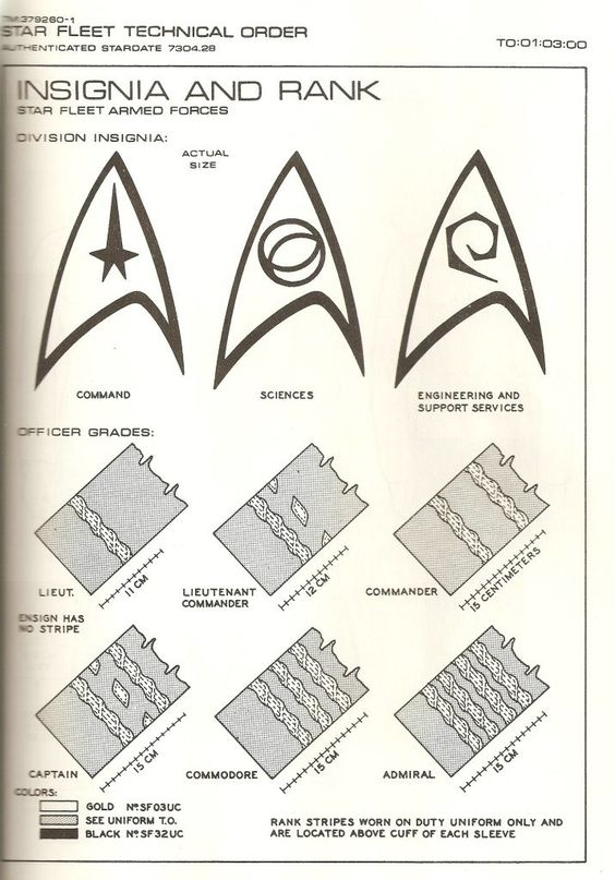 Star Trek Insignia Rank Pattern