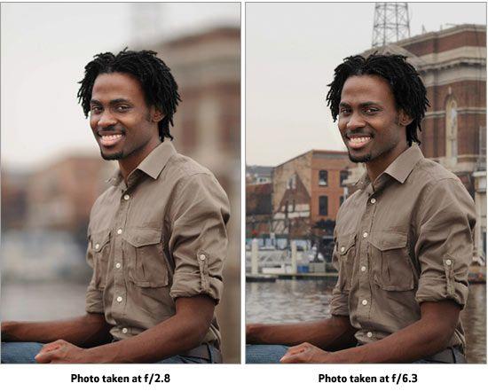 understand aperture
