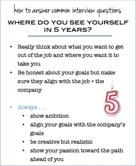 Common Interview Questions Where Do You See Yourself In 5 Years