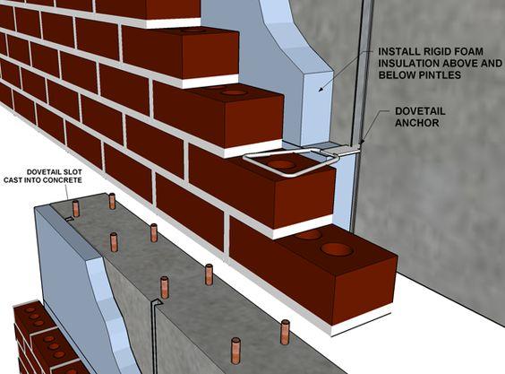 Dove Tail Anchor Wall Ties Brick Veneer Corrugated Wall Brick Wall
