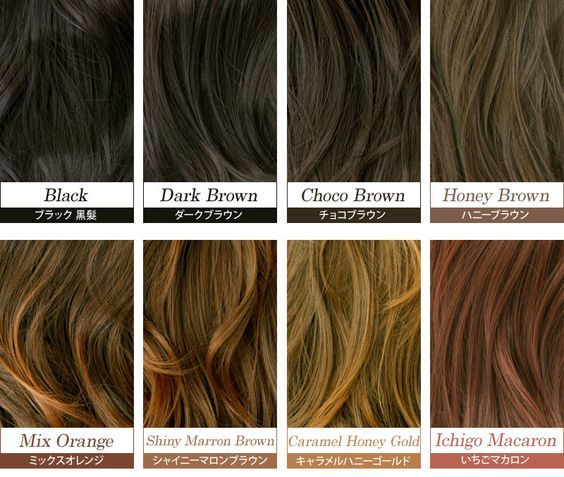 Whats the most attractive hair color on a girl