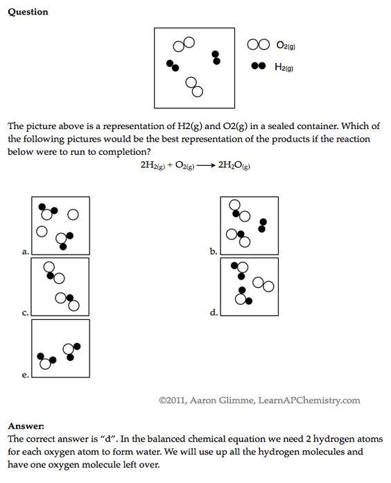 Limiting Reactant particle diagram AP Chemistry – Limiting Reactants Worksheet