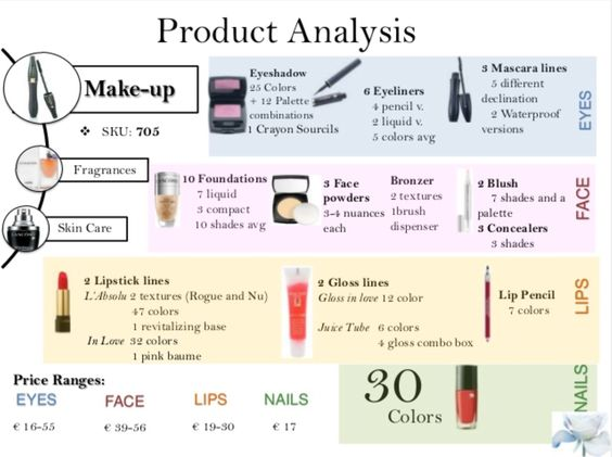 lancome pest analysis These tools are swot analysis and pest analysis  revlon have many  competitors such as channel, lancôme, maybelline, l'oreal, lakme.
