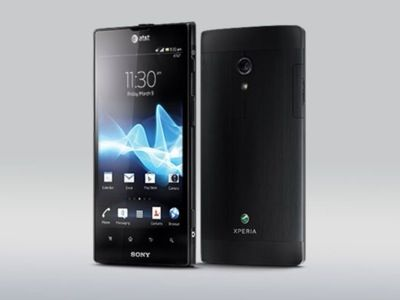 Top 5 Best Gaming Smartphones In India Under Rs. 20,000