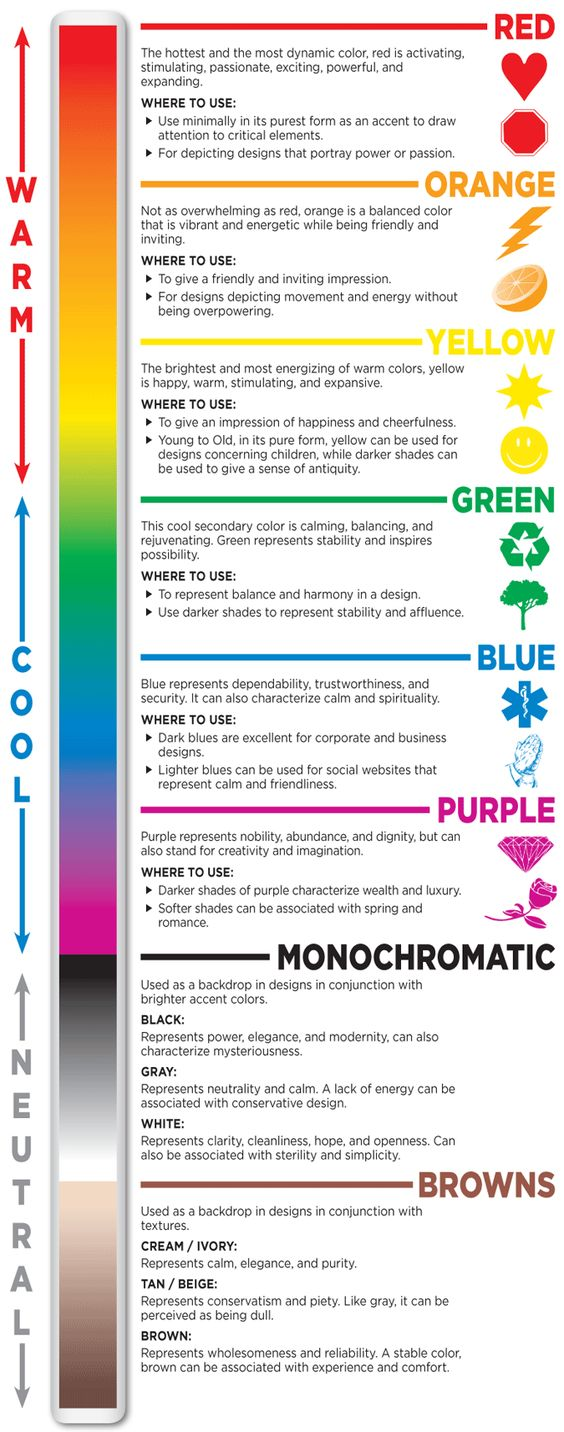 psychology of color psychology and colors on pinterest