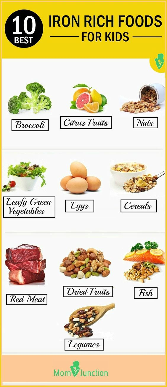 List Of Foods To Eat For Low Iron