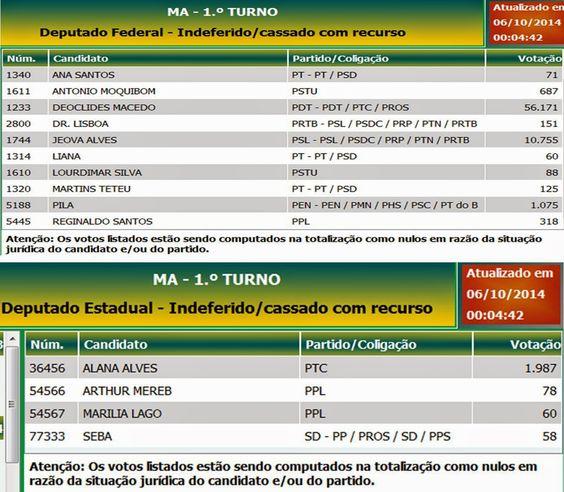 EDGAR RIBEIRO: LISTA E VOTAÇÃO DOS CANDIDATOS CASSADOS NO MARANHÃ...