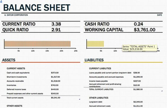 Excel Balance Sheet Template | Educational | Pinterest | Balance