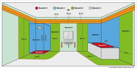 Elektroinstallation Installationszonen Badezimmer - badezimmer abdichten