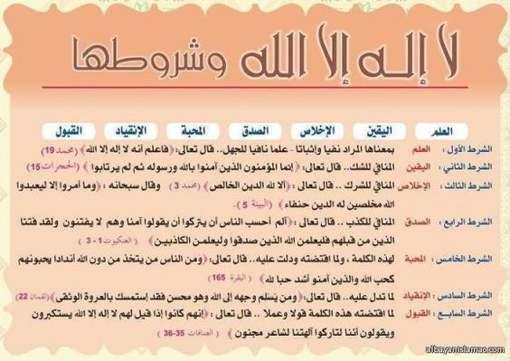 كلمة لا اله الا الله محمد رسول الله الحمد لله