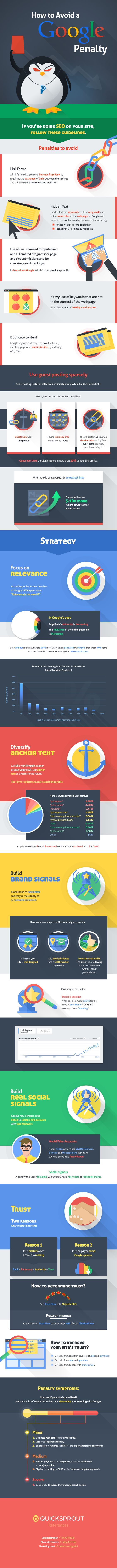 How to Avoid a Google Penalty #infographic #Google #SEO