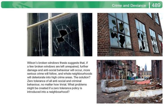 broken window theory essay Is 'broken windows' broken yes it is surprising to many that this heralded theory of policing is a five-page essay published in the atlantic in 1982.