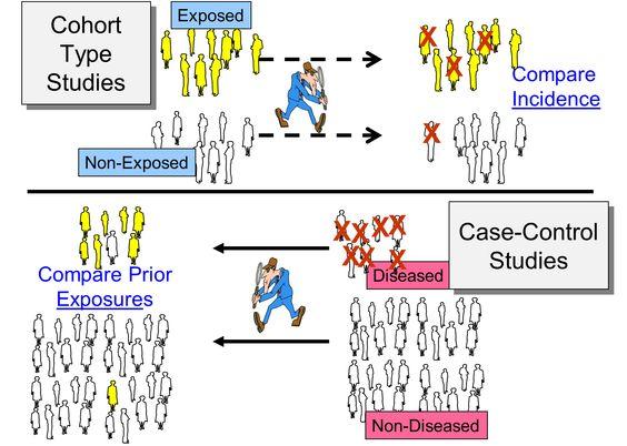 Title: Passenger behaviors during norovirus outbreaks on ...