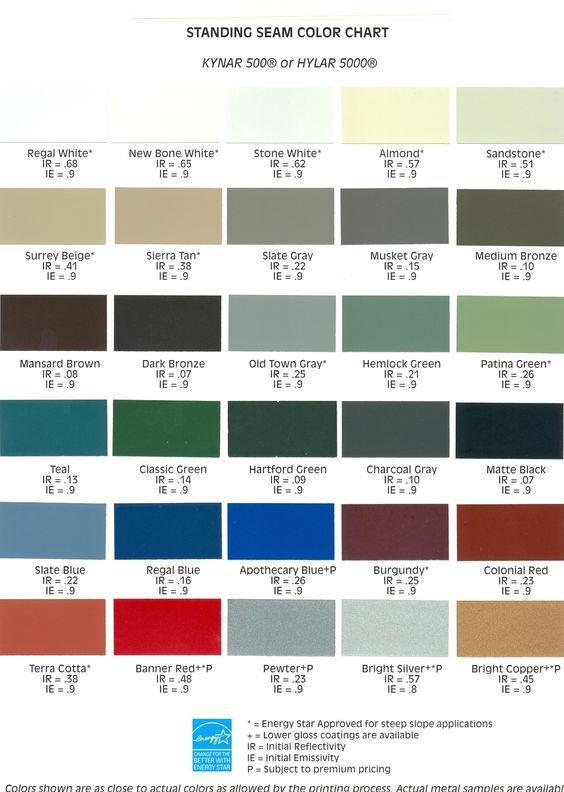 Roof Colors Popular And Metals On Pinterest