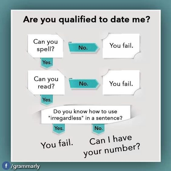 explore she grammar proper grammar and more dates grammar dating love ...