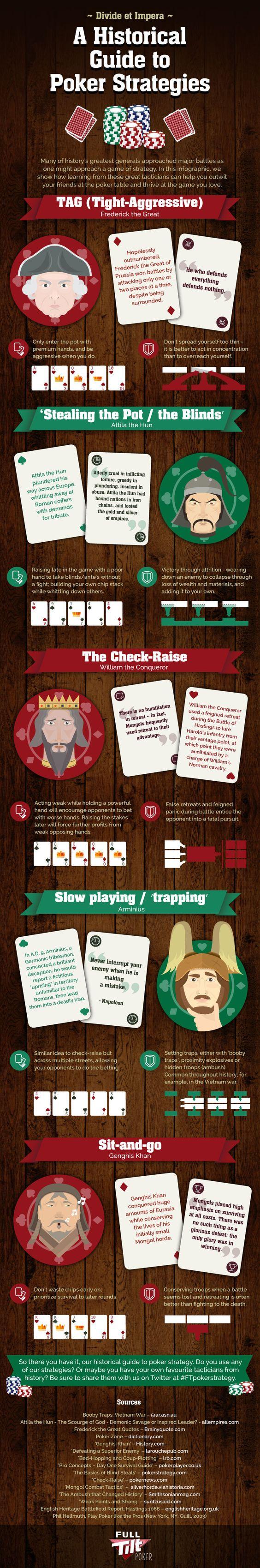 6c9beb36c09e2c77d8cac6a5f1eec4fb - Bermain Poker: Tips Ringan Sebelum Anda Segera Memulai Permainan