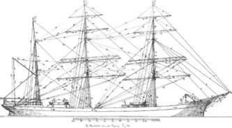 The rigging of a three-masted barque