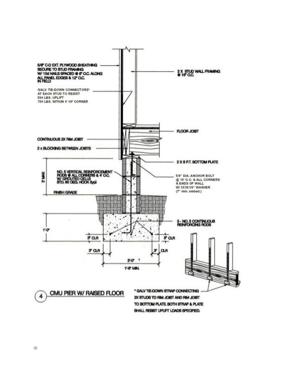 Stems Construction And Floors On Pinterest