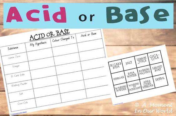 Acid or Base Experiment Pinterest Shops, World and