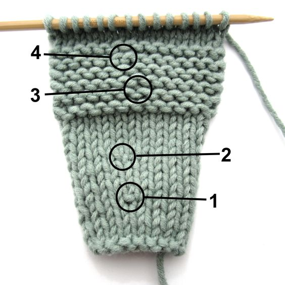 KFB. The Forgotten Increase Stitches, Knitting and The front