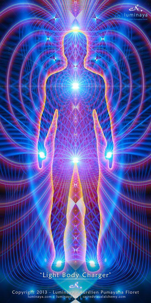 L'ouverture du corps de Lumière et des centres énergétiques - Handela