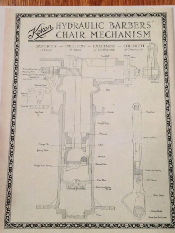 antique furniture shop business plan