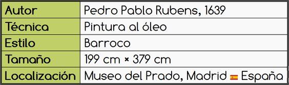 Tabla del Juicio de Paris de Pedro Pablo Rubens