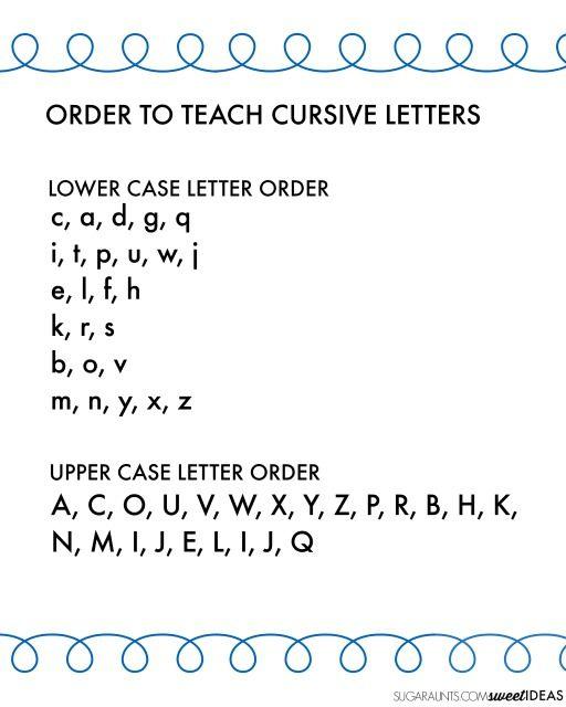 Cursive Writing Alphabet And How To Teach Kids Cursive Handwriting With Correct Cursive Letter Order Teaching Cursive Teaching Cursive Writing Learning Cursive