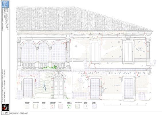 Restauro architettonico_analisi del degrado