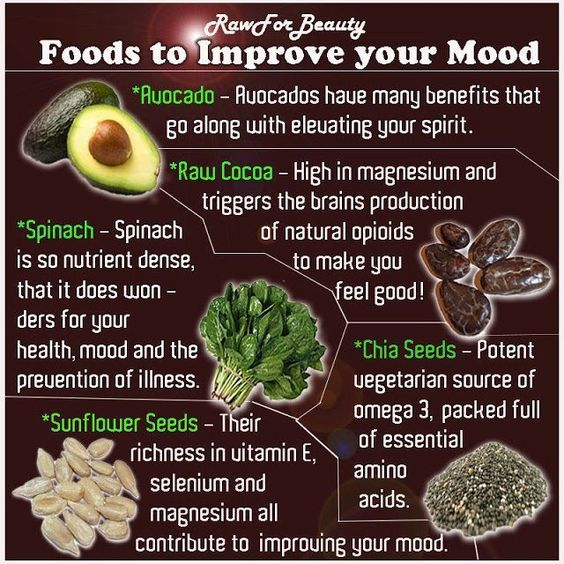 Foods That Help Improve Mental Health