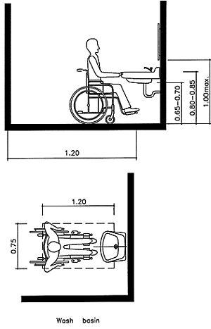 427349452120194315 likewise Standard Elevator Door Height as well Ada Codes And More moreover Wheelchair Access Standards further Wheelchair Access Standards. on elevator door height ada