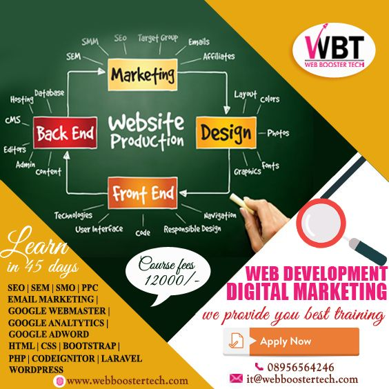 Are You Interested In Learning Online Marketing Get Expert Training In Web Development And Digita Online Marketing Experts Web Development Digital Marketing