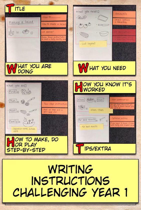 Writing Instructions Alan Peat Style Writing Pinterest