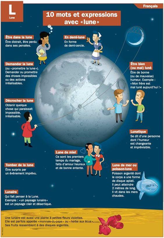 """10 mots et expressions avec """"lune"""":"""