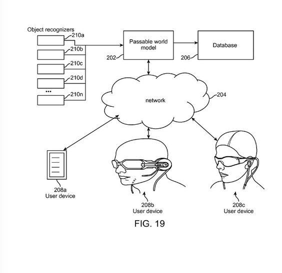 Les croquis des 180 pages d'une partie des brevets que Magic Leap vient de déposer nous laissent circonspects. ||| http://www.dailymail.co.uk/sciencetech/article-2916696/Magic-Leap-set-revolutionise-aspect-daily-life-Patent-secret-augmented-reality-headset-reveals-uses-shops-hospitals-homes.html ||| http://www.roadtovr.com/what-we-know-about-magic-leap-rumored-500m-investment-funding/3/ ||| http://www.engadget.com/2015/01/19/magic-leap-ari-patent-applications/