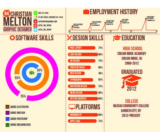 Infographic Ideas adobe illustrator infographics pdf : My infographic resume designed in Adobe Illustrator.   Portfolio ...