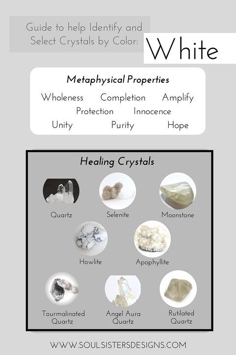 How To Identify Moonstone : identify, moonstone, Identify, Select, Healing, Crystals:-, Color, Guide, Crystal, Jewelry,, Healing,, Stones