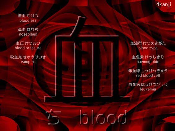 Kanji Desktop Wallpaper - the kanji for blood.