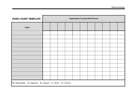 Image for Blank Table Chart Projects to Try Pinterest Chart - chemistry chart template